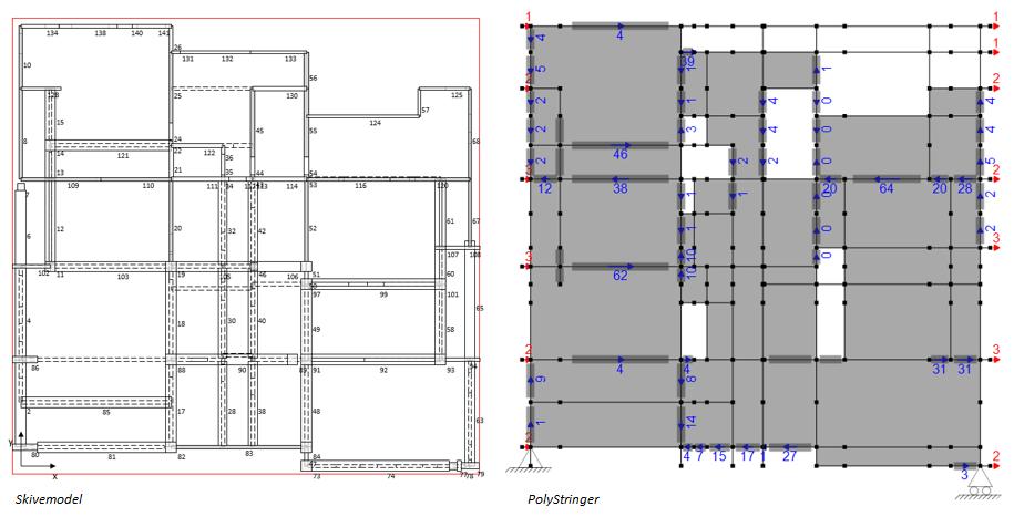 Integration mellem Skivemodel og PolyStringer for dækskiveberegning